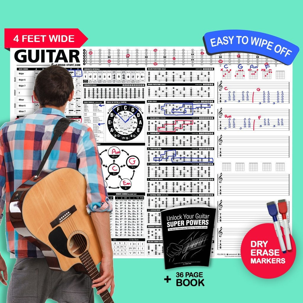 The Creative Guitar Poster 48x36 Dry Erase Etsy
