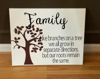 Canvas Wall Sign - Family