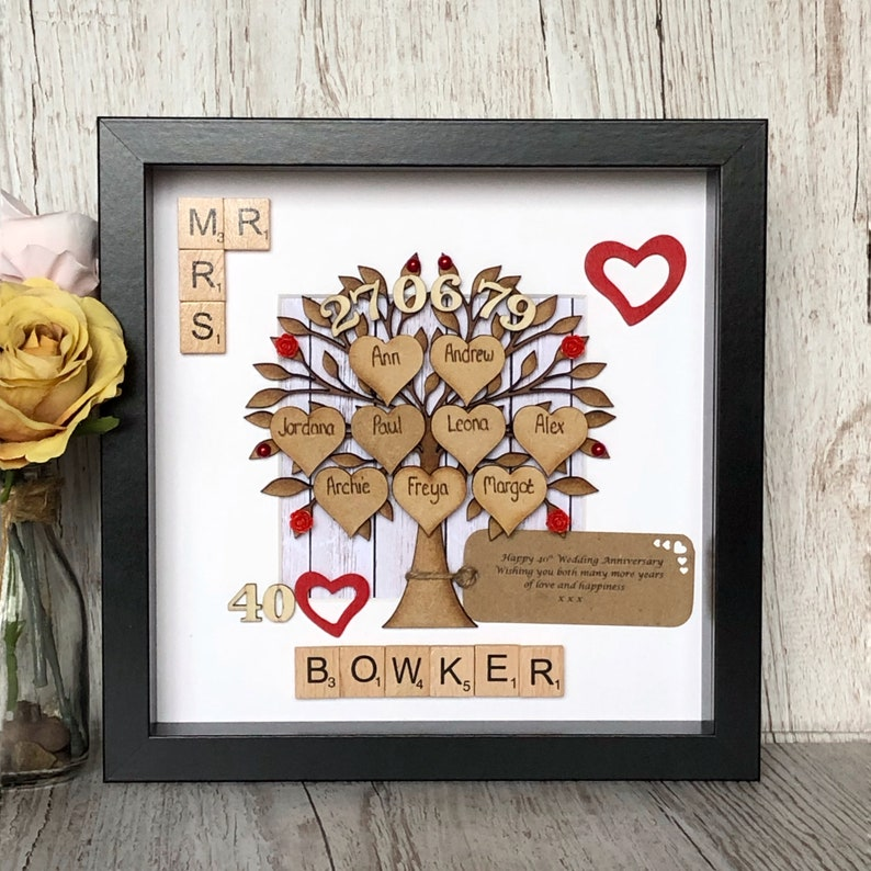 40th Wedding Anniversary Gifts.Wedding Anniversary Gift And Family Tree Ruby Wedding 40th Wedding Anniversary Family Tree Parents Anniversary Gift Scrabble Wall Art