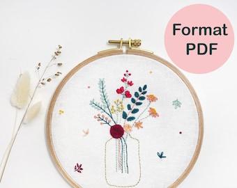 Tutoriel numérique : Broderie du motif Vase fleuri