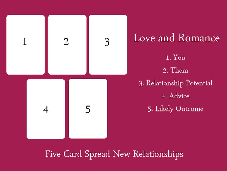Love and Romance - 5 Card Relationship Tarot Spread