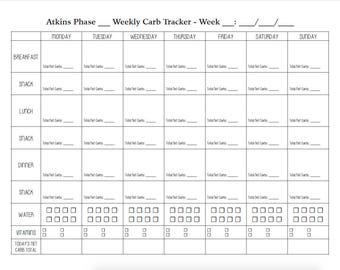 Weekly Atkins Meal and Carb Tracker Planner