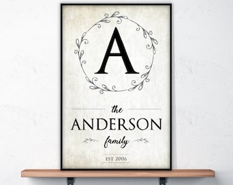 Personalized Name Sign Personalized Family Sign Family Name Sign Established Family Sign Personalized Last Name Sign Vintage Modern Decor
