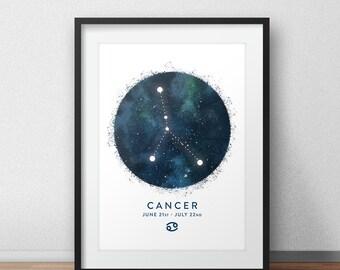 Zodiac wall art | Etsy