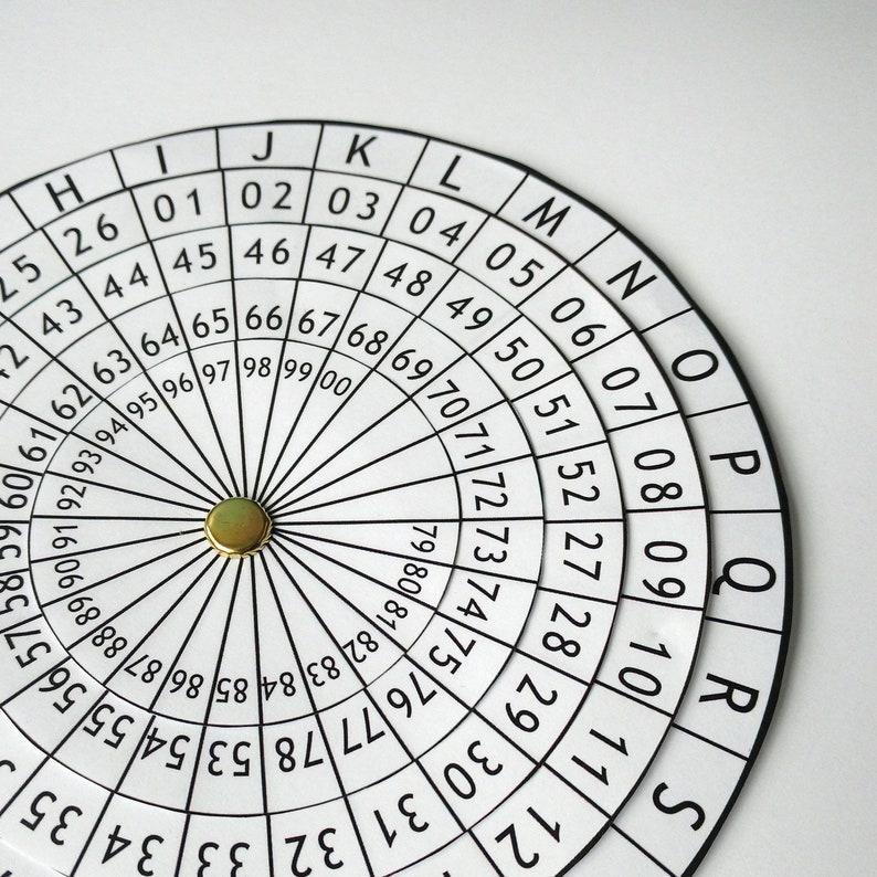 It is an image of Juicy Printable Cipher Wheel
