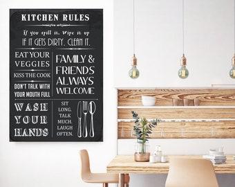 Kitchen wall art kitchen print kitchen art print kitchen | Etsy