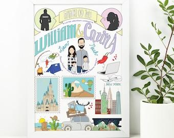 Original Personalized Love Story Map Illustration - Wedding Map Illustration - Anniversary Custom Gift