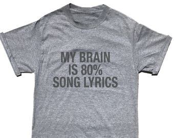 My Brain is 80% Song Lyrics