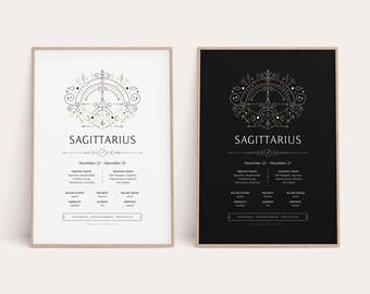Zodiac / Stars / Space