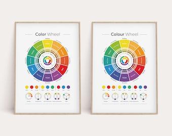 Color Wheel Kid's Educational Print, Colour Wheel, Playroom Poster, Home School Printable, Art Studio Decor, Classroom Art, Instant Download