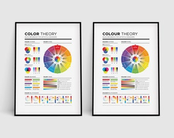 Color Theory Reference Poster, Artist/Designer Colour Wheel, Color Systems, Home School Printable, Art Studio Decor, Classroom Art, RGB CMYK