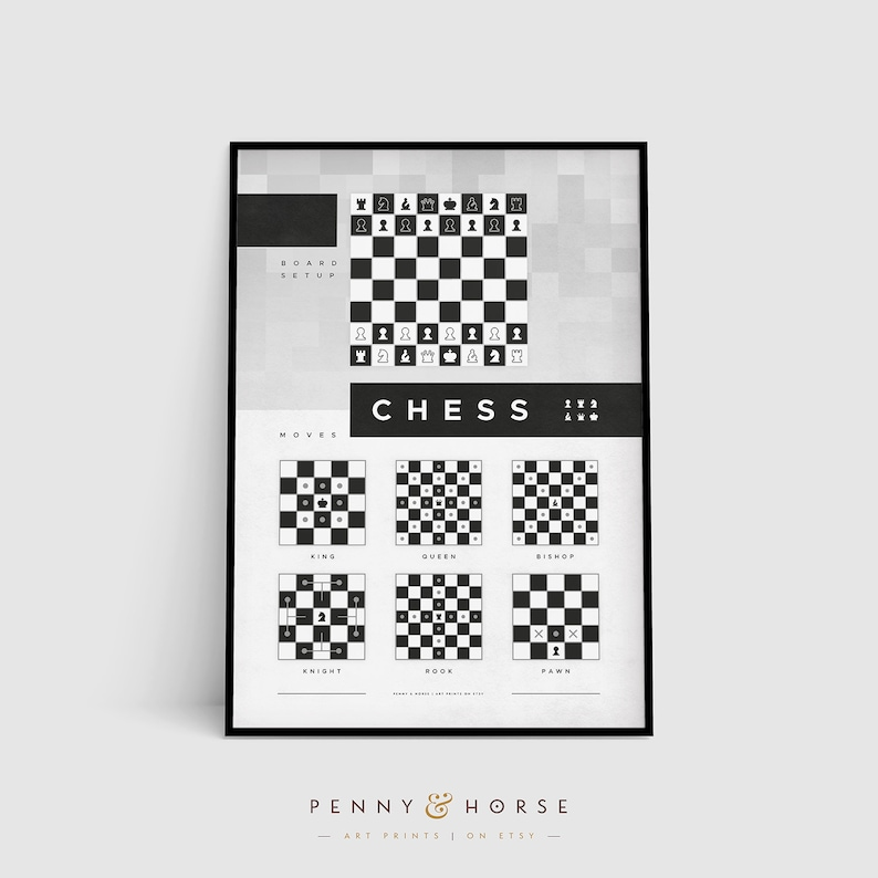 picture regarding Printable Chess Rules identified as Chess Tips Poster, Printable Wall Artwork, Chess Moves, Video games, Hobbies, Wall Decor, Electronic Obtain, Chess Decor, Insightful, Chess Club