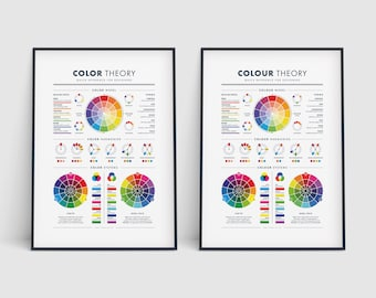 Color Theory Poster for Designers, Colour Wheel, Color Harmonies, Graphic Design, CMYK, RGB, Design Studio Decor, Color Meanings, Branding