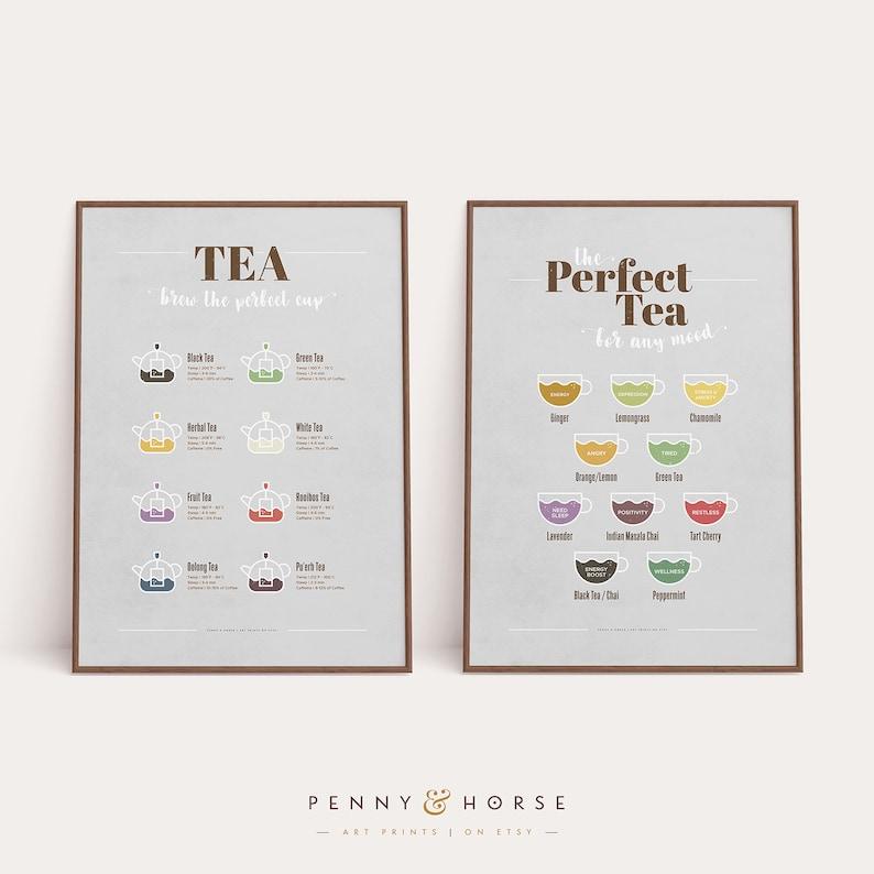 Tea Lovers Print Set Printable Wall Art Tea Types Tea Lover image 0