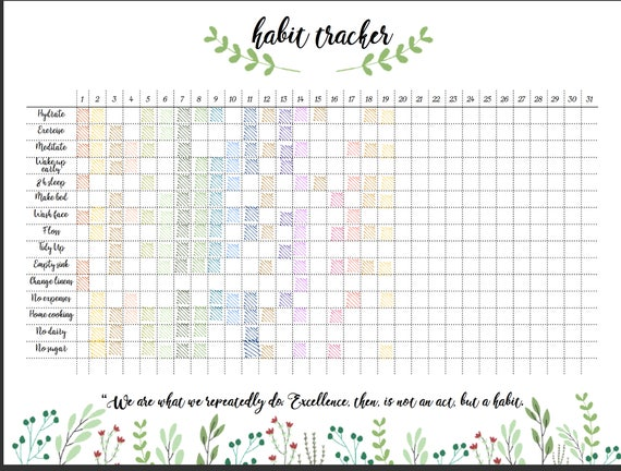 habit tracker bullet journal track your habits green etsy