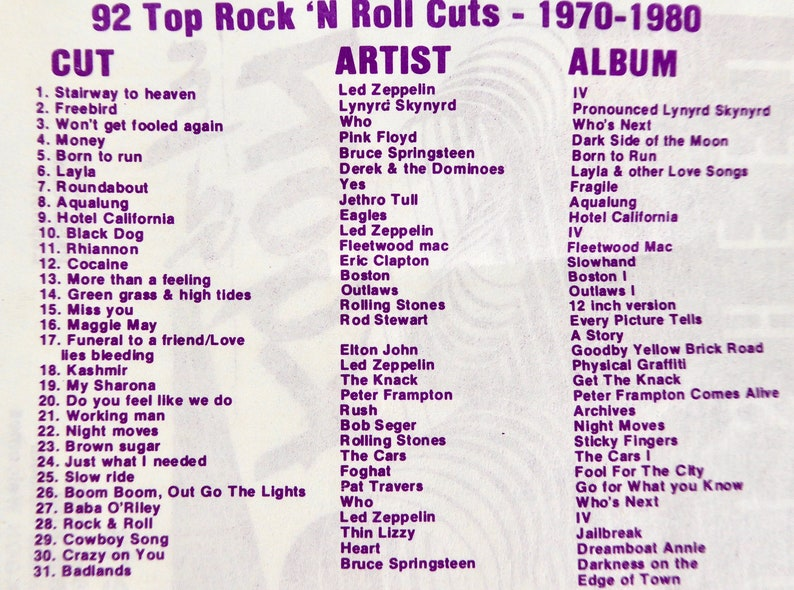 80's KGON 92 5 FM Top 92 Album Cuts 1970-80 KGON Hot Sheet Hit Parade