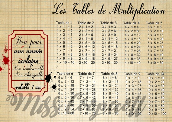 Items Similar To A4 Size Multiplication Table Its School