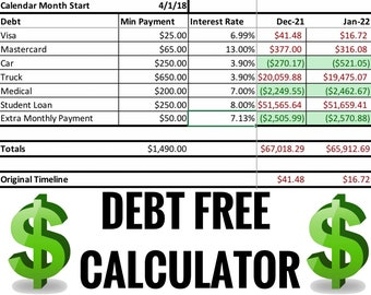 Debt Calculator, Debt Snowball, Dave Ramsey, Payment Spreadsheet, Financial Tool, Debt Payoff, Digital File, Planners, Finance, Calculator