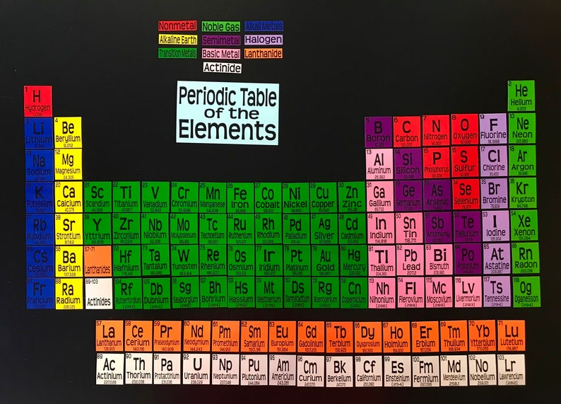 Periodic Table Magnet Set! Great for the Science Classroom!
