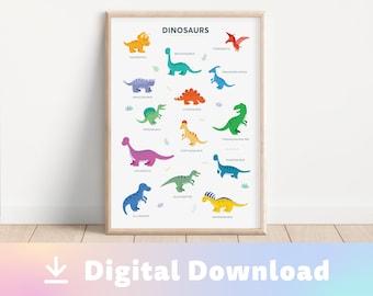 Digital Download Dinosaur Poster / Nursery Decor / Playroom Wall Art / Dinosaur Identification Chart