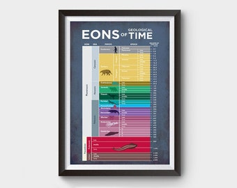 The Geologic Eons of Time Wall Art