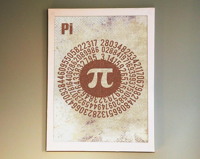 Pi's 10,000 Digits Math Concept Poster