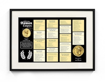 List of Roman Emperors Poster