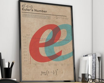 Euler's Number Mathematical Poster Concept