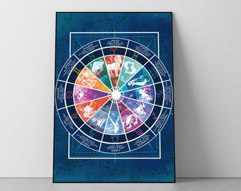 Astrological Zodiac Signs Chart Poster