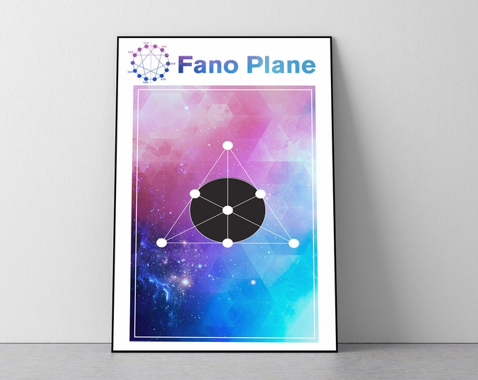 Fano Plane Minimalist Concept Poster