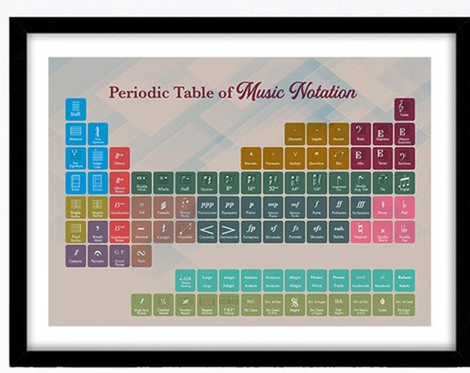 Musical Notation-Periodic Table Wall Decor