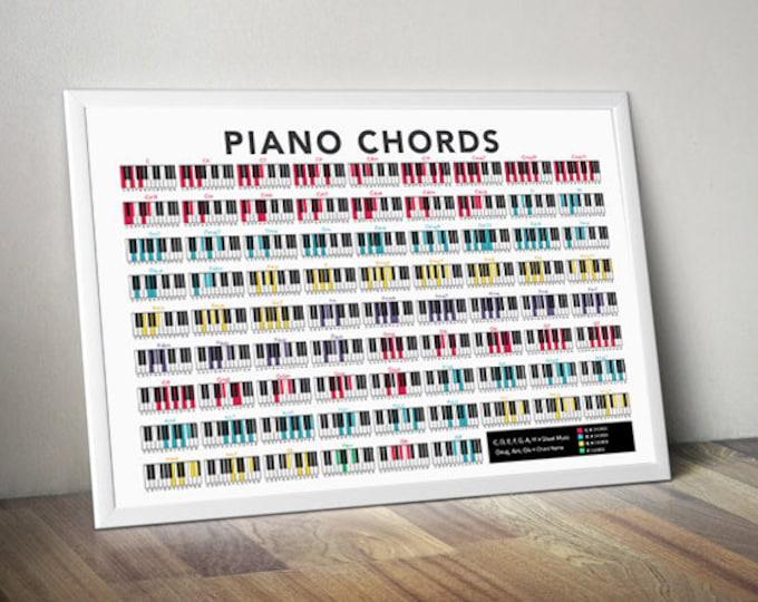 Piano Chords Chart Poster Wall Art