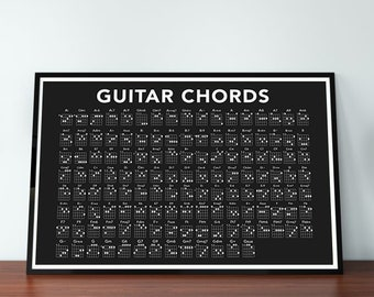 Guitar Chords Chart Poster Wall Art
