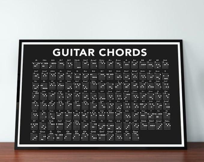 Guitar Chords Chart Poster Wall Art