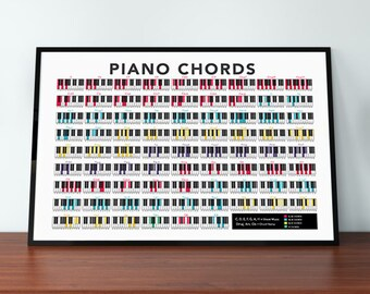 Piano Chords Chart Poster Wall Art