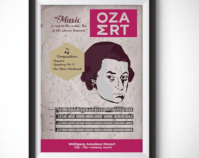 Wolfgang Amadeus Mozart: Classical Composer Poster Wall Art