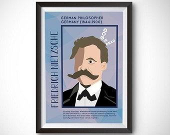 Friedrich Nietzsche Poster Wall Decor