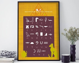 Egyptian Hieroglyphics Poster Wall Decor