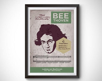 Ludwig van Beethoven: Classical Composer Poster Wall Art