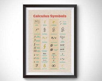 Calculus Symbols Math Poster