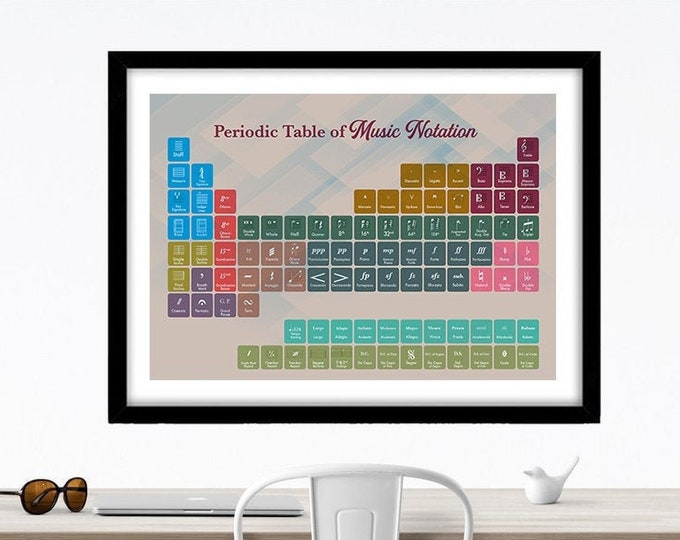Musical Notation - Periodic Table Wall Decor