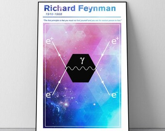 Richard Feynman Scientist Poster