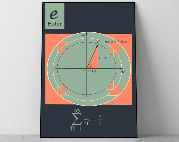 "Infinite series ""Euler's number ""Math Geometry Concept Poster"