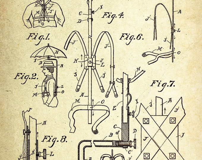 Body Attachable sunshade (Failed umbrella patent) ,Apr 1903 by Charles E Gill Patent poster