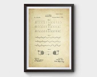 Alexander Graham Bell's Telegraphy Patent Poster (1876, A.G. Bell)