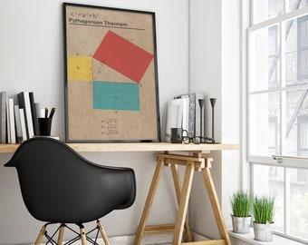 Pythagoras Theorem Mathematical Poster Concept