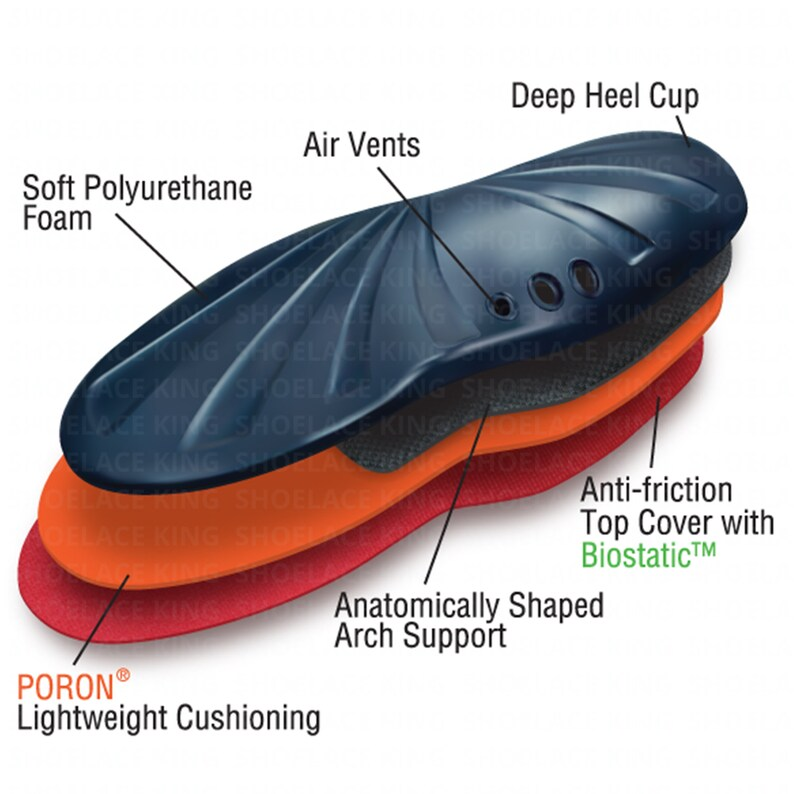 da90bcc16296a Supreme Arch Support Insole Inserts - Arch 2000 by 10Seconds - Relieves  Foot & Lower Back Pain! Patented Technology - Fully Customizable