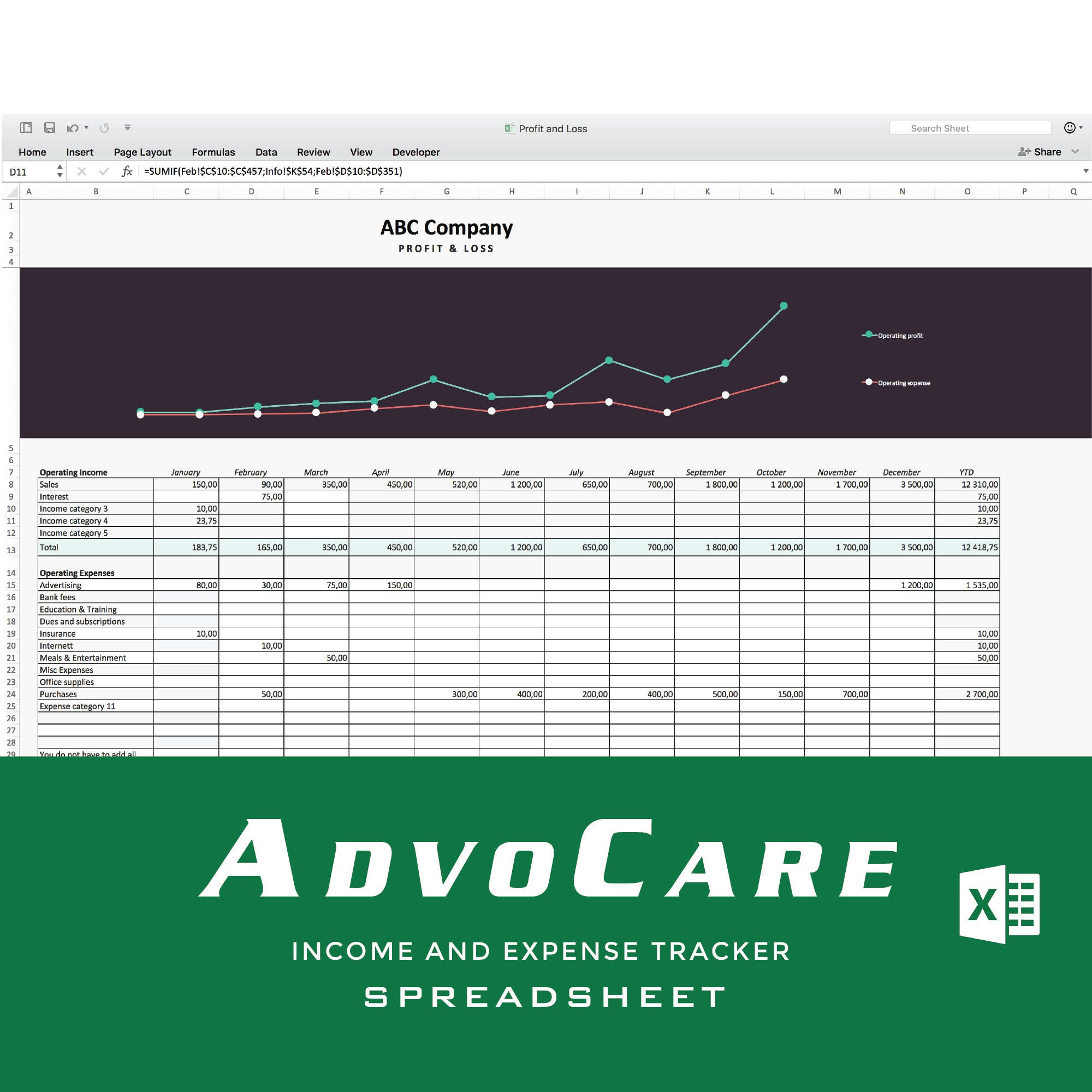 AdvoCare Distributor Spreadsheet Income And Expense