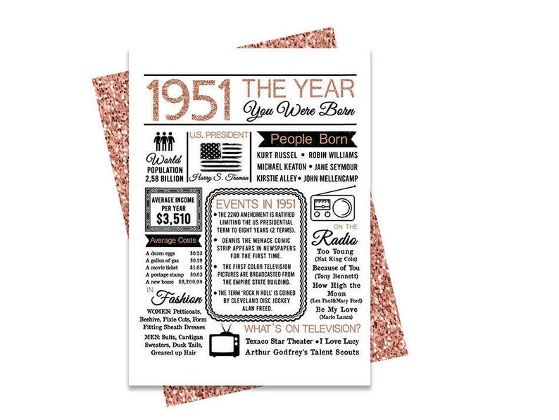 Greeting card printables Rose Gold 70th Birthday Card 1951 The Year You Were Born 70th Printable Birthday Card 70th Birthday Printables