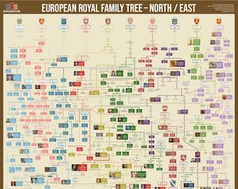 European Royal Family Tree Poster (NORTH / EAST version)